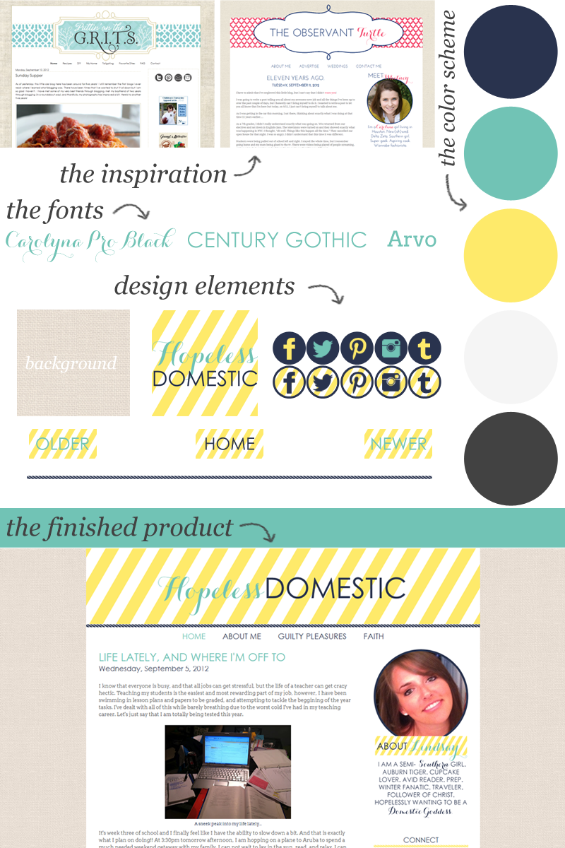 hopeless-domestic-inspiration - Blog design