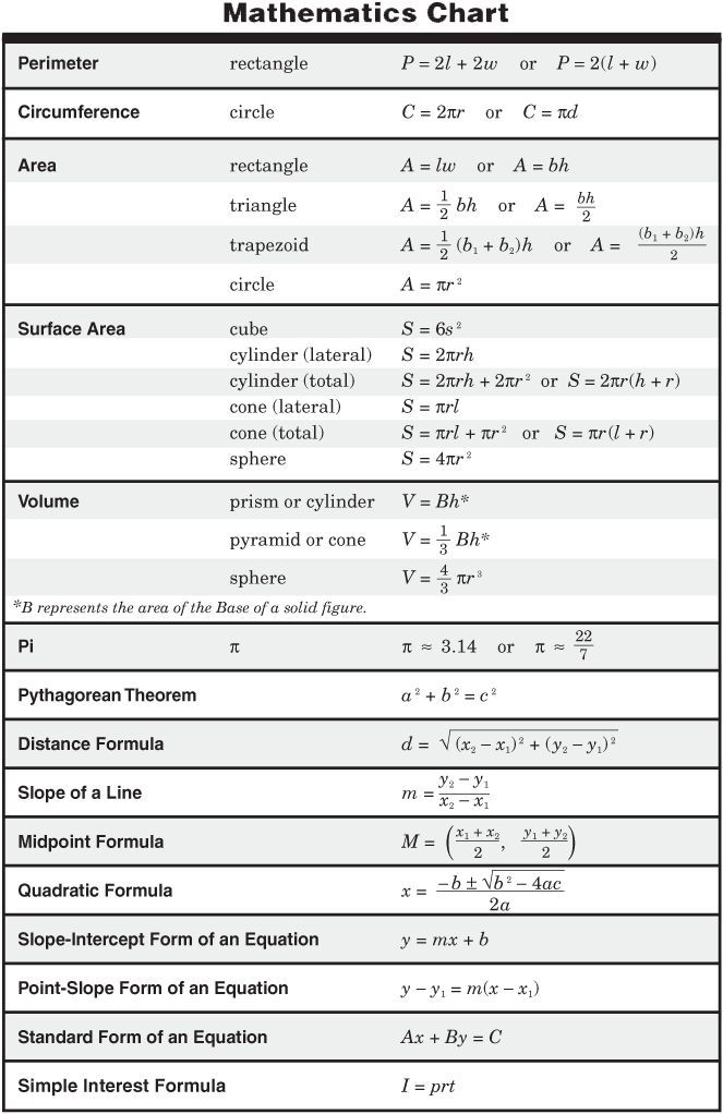 Pin by nelson demoraes on physics and math pinterest math