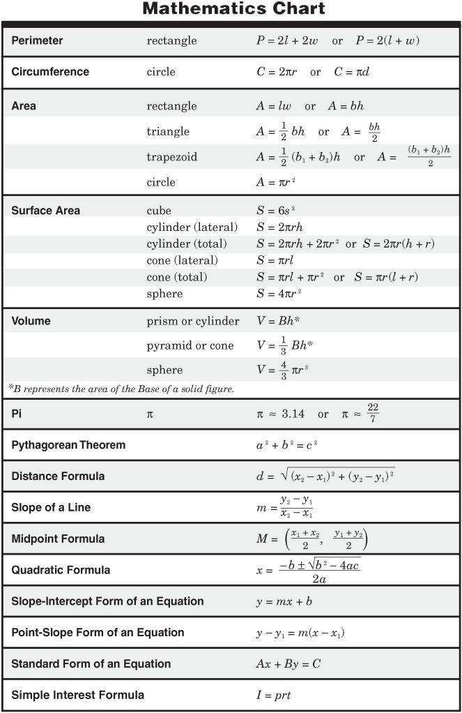 08c50aab00a064311c5934a507e1a977jpg 663 1022 – Math Chart