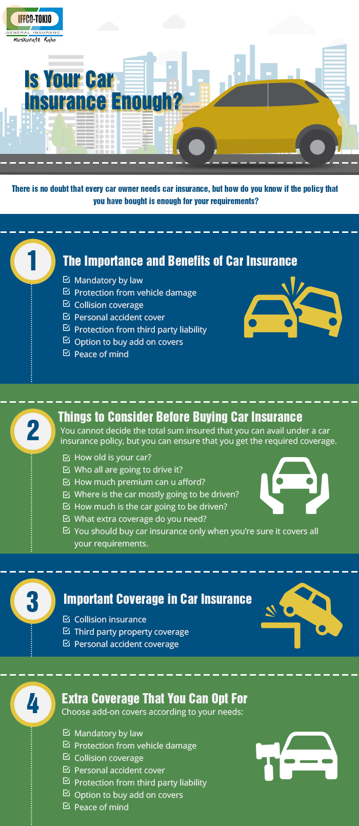 There Is No Doubt That Every Car Owner Needs Car Insurance But