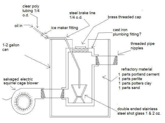 Waste Oil Furnace For Melting Metal Oil Furnace Waste Oil