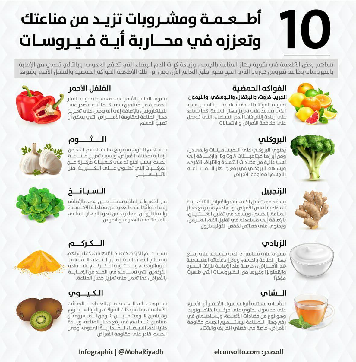 Pin By Raghd On امي صحة 10 Things Fruit Food