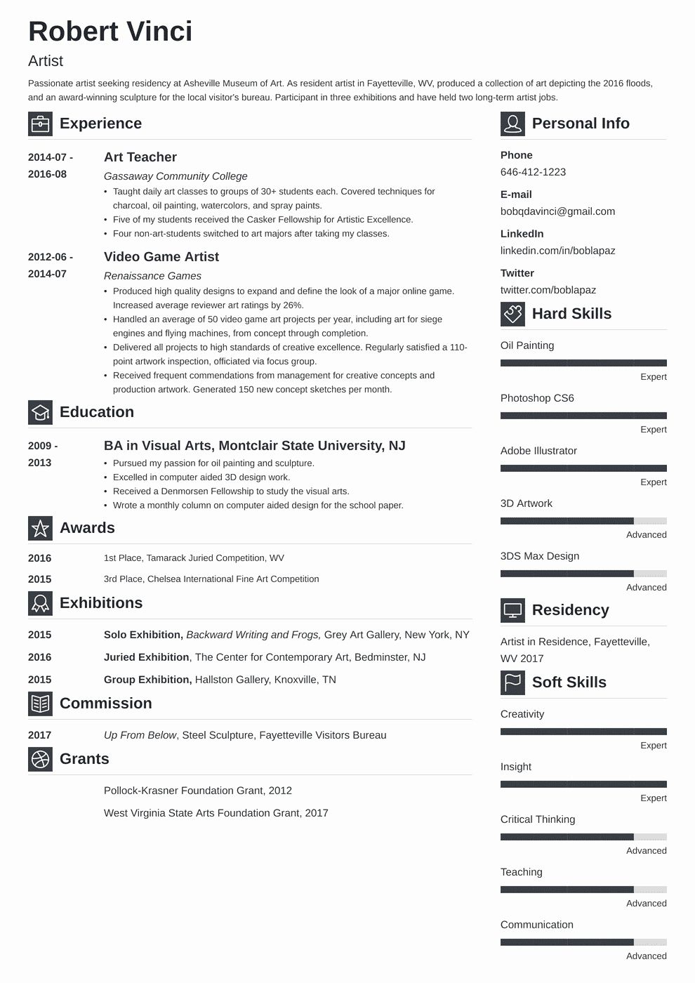 Fine Artist Resume Template Fresh Canva Minimal Multimedia