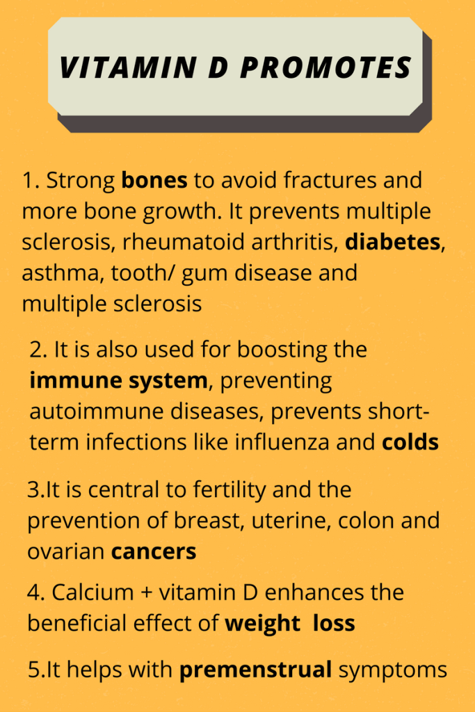 32++ The effect of vitamin d on bone and osteoporosis ideas