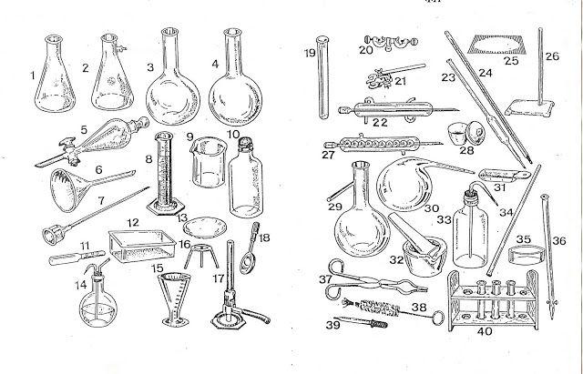 Quimica General Manual De Practicas De Laboratorio