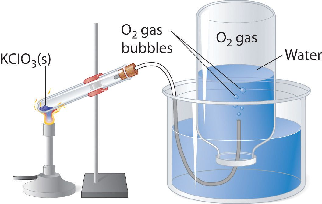 Multiple medical and hospital using liquid oxygen gas