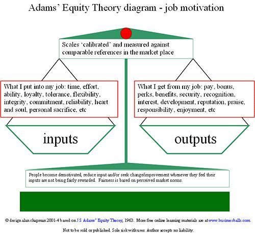 Equity Resources: Pin By Itz-my.com On Human Resource Management