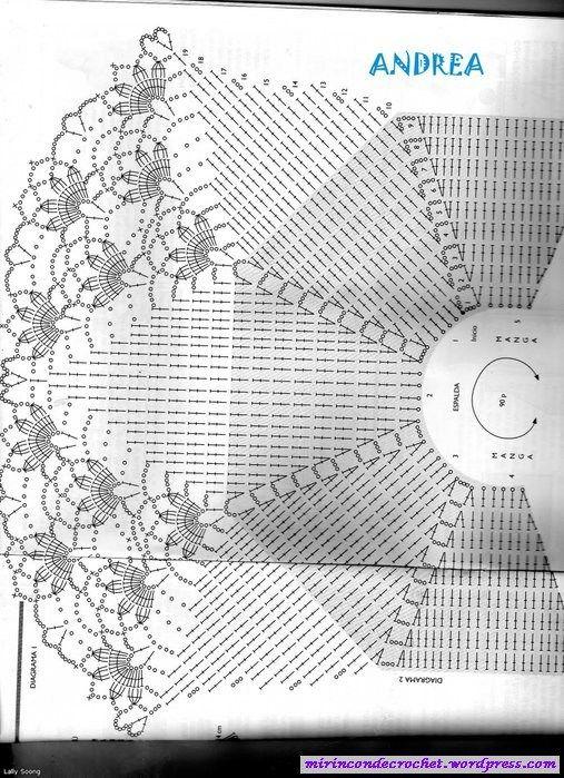 Mi Rincon de Crochet | Un lugar para compartir !!! | Página 32