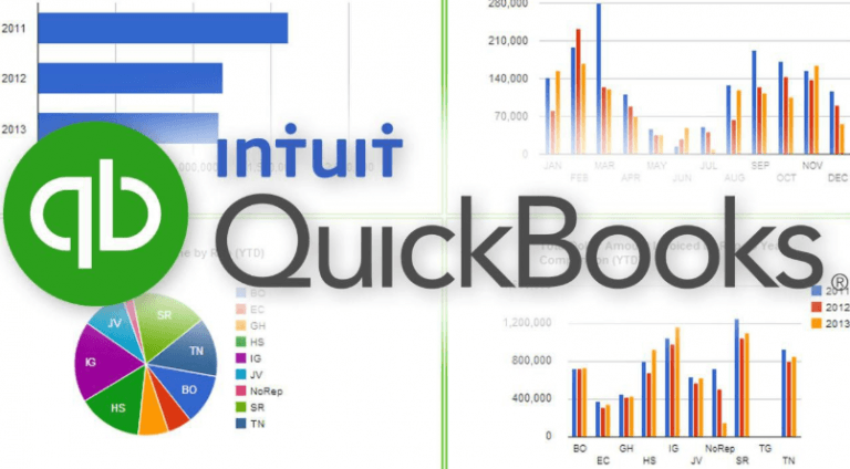 Why Use QuickBooks for your Accounting Purposes