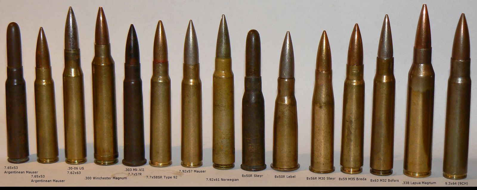 Pin on Cartridges and Shells