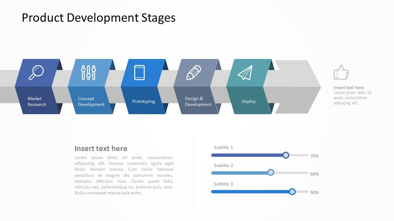 Powerpoint Template Showing Stages In Product Development Process When It Comes To Setting U Product Development Stages Product Development Process Powerpoint