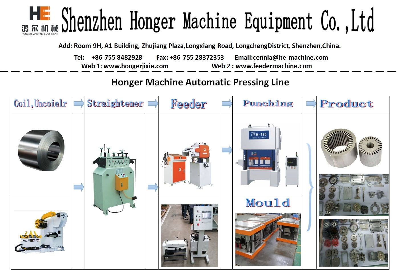 Motorised Decoiler - Standard Uncoiler Machine - HONGER #industrialdesign #industrialmachinery #sheetmetalworkers #precisionmetalworking #sheetmetalstamping #mechanicalengineer #engineeringindustries #electricandelectronics