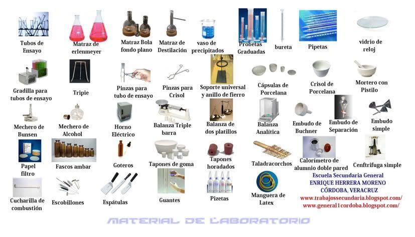 El Laboratorio Escolar Laboratorio Escolar Materiales De Laboratorio Instrumentos Del Laboratorio