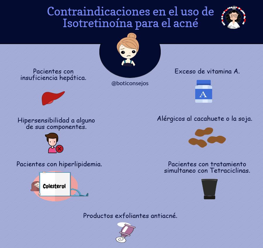 Contraindicaciones en el uso de isotretinoína para el acné