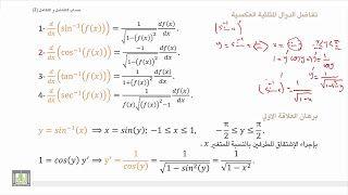 حساب التفاضل و التكامل 2 الوحدة 3 اشتقاق الدوال المثلثية العكسية Http Ift Tt 2rzqic1 Math Blog Math Equations
