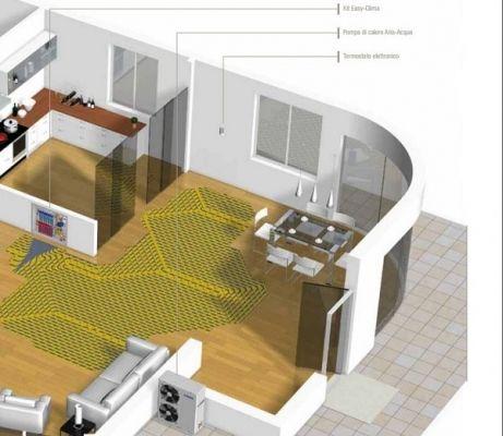 Una guida davvero esaustiva sui differenti tipi di sistemi radianti per la casa sia per il - Tipi di riscaldamento casa ...