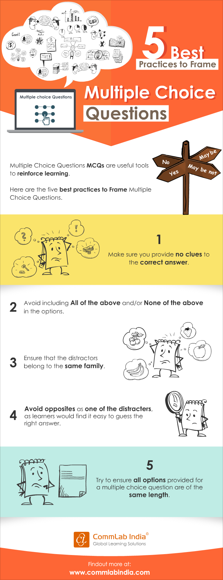 5 Best Practices to Frame Multiple Choice Questions in E-learning