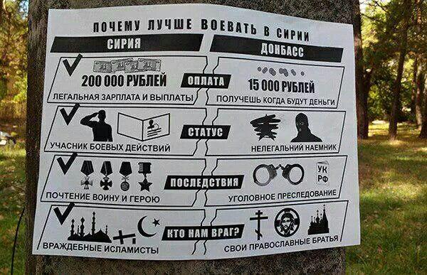 Агитпроп сего дня.