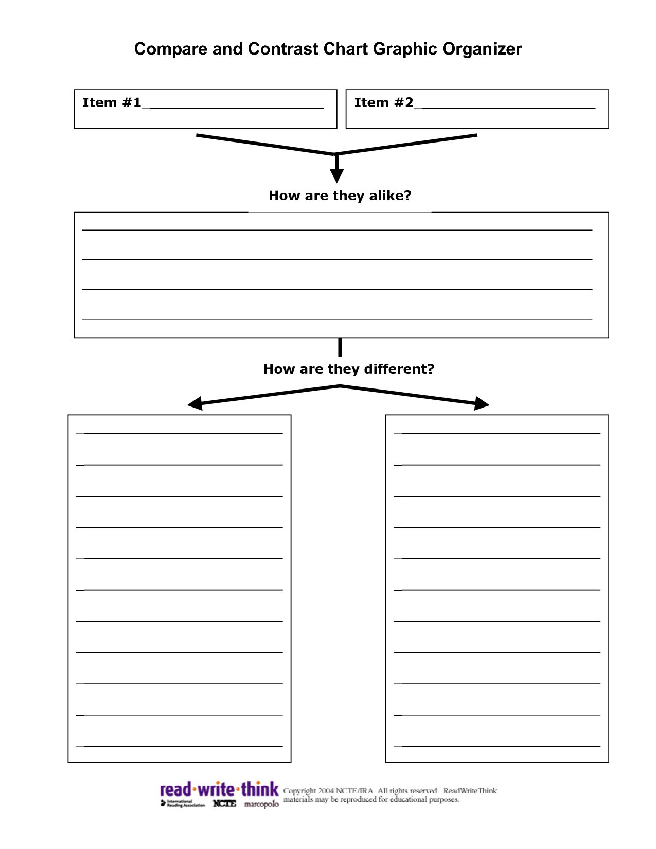 teaching students write compare contrast essay Teach your students how to write compare-and-contrast essays with this lesson plan a text lesson is used to explain the components of comparing.