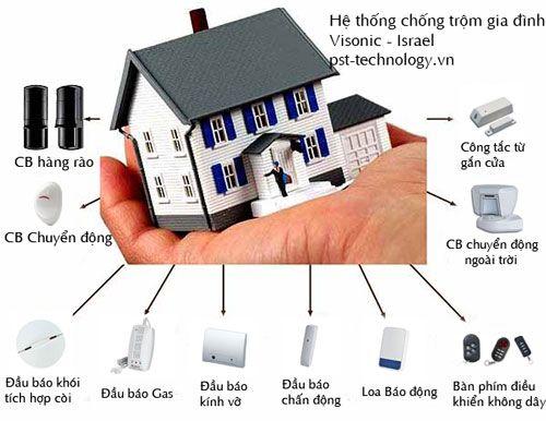 Hệ Thống Chống Trộm Gia đinh La Sự Lựa Chọn Hoan Hảo Wireless Home Security Systems Best Home Security System Diy Home Security