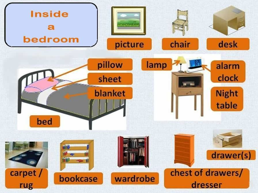 Inside A Bedroom Vocabulary English English Bedroom Contemporary Bedroom Design Learn English