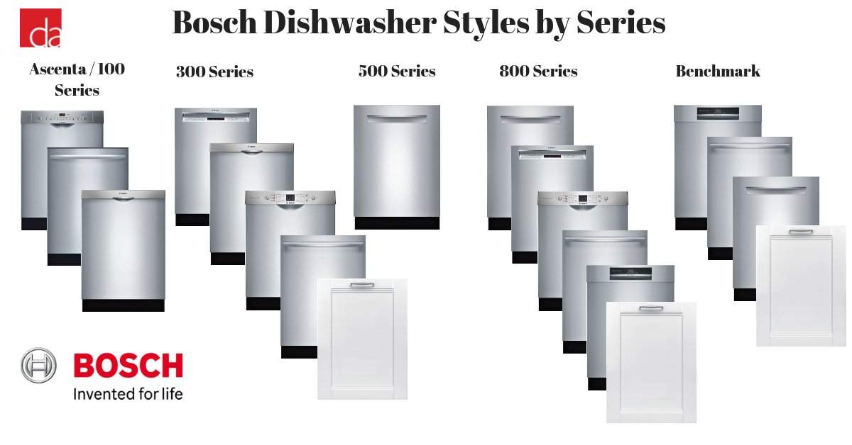 Best Bosch Dishwasher Review Of 100 Vs 300 Vs 500 Vs 800 Series