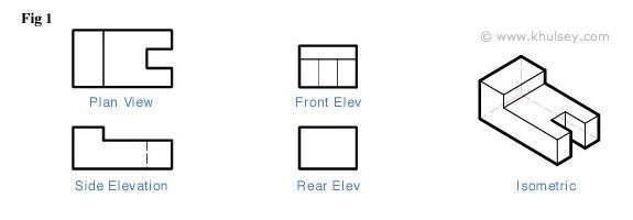 Elevation And Plan In Engineering Drawing : Plan and elevation views tutorials pinterest