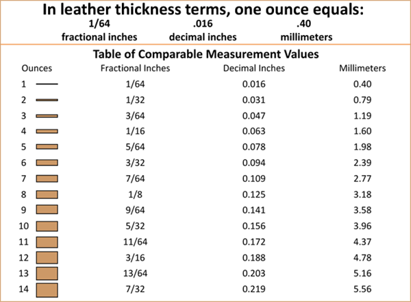 Leather Thickness Conversion Table How Did Universe Know I Needed That Today