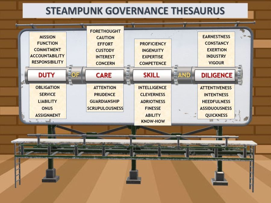 Steampunk Thesaurus Duty of care, skill and diligence