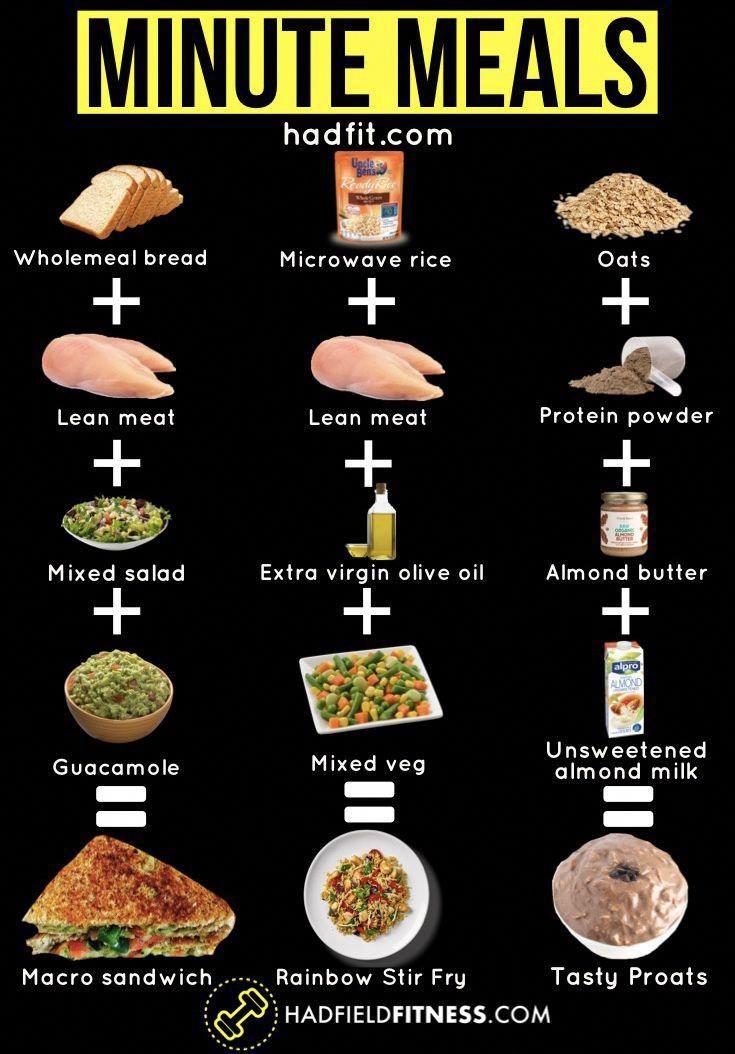Quiet Diet Plan For Kids #weightlossblog # ...