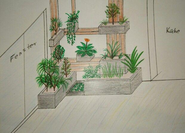 Pflanzen Wand Wohnzimmer  Sketchbooks  Garten Pflanzen
