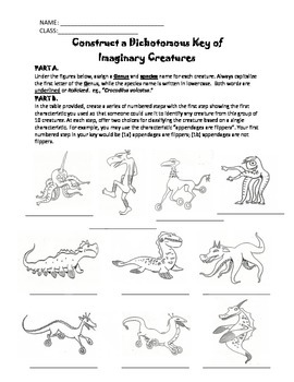 Construct A Dichotomous Key Of Weird Wacky Creatures Gra Dichotomous Key Persuasive Writing Prompts Middle School Fun dichotomous key worksheet pdf