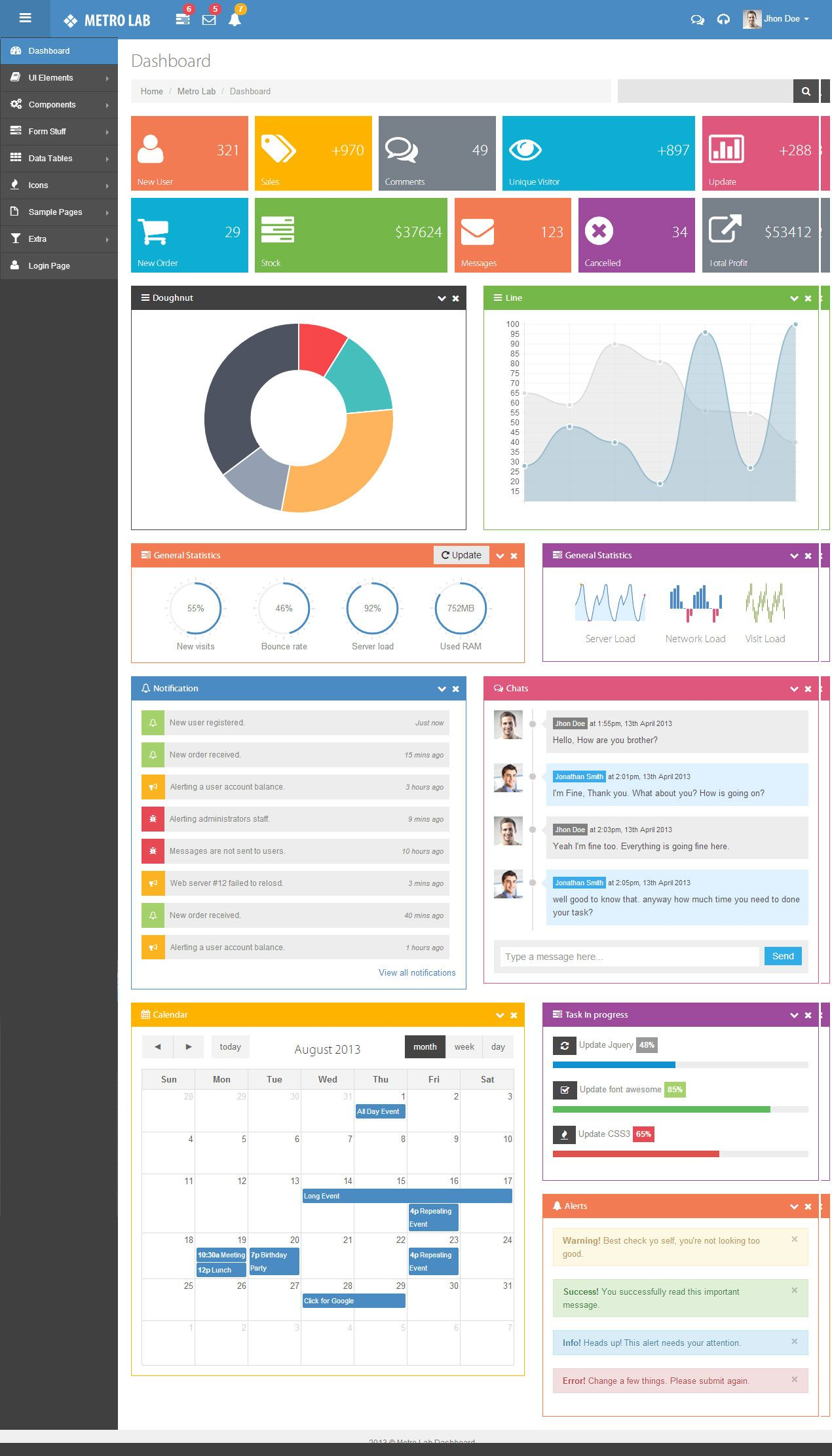 40 Best HTML5 Dashboard Templates and Admin Panels 2017 | Pinterest ...