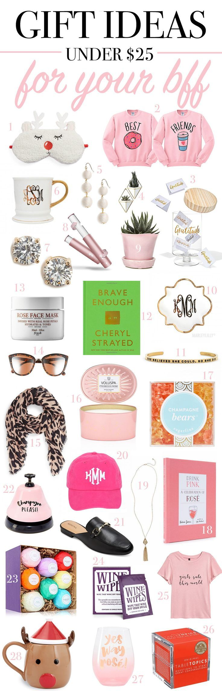 Gifts for Women under 25: 28 Affordable Christmas Gift Ideas for Her