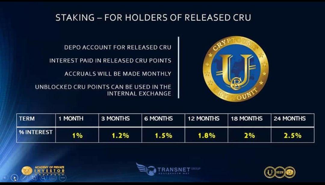 factom kriptovaluta ulaganje swig sky way invest group kripto