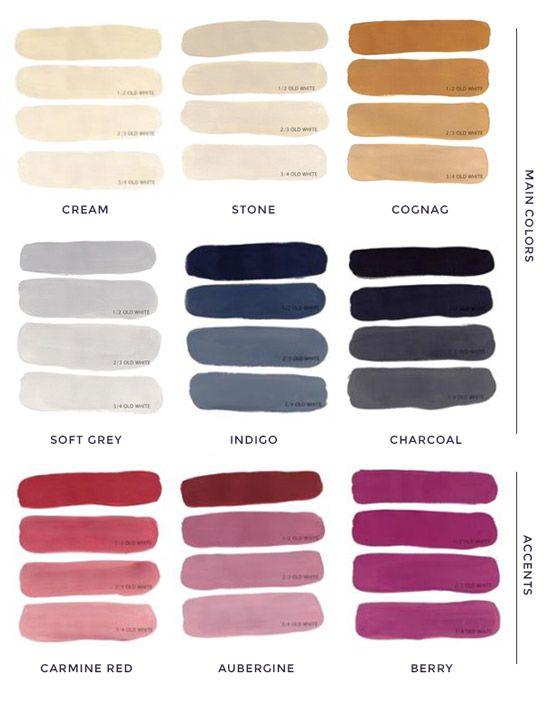 creating a color palette   a peek into my wardrobe planner pt. 4