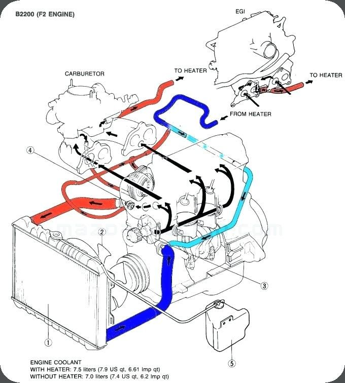 Lovely Template 3 4 L Engine Coolant Flow Diagram