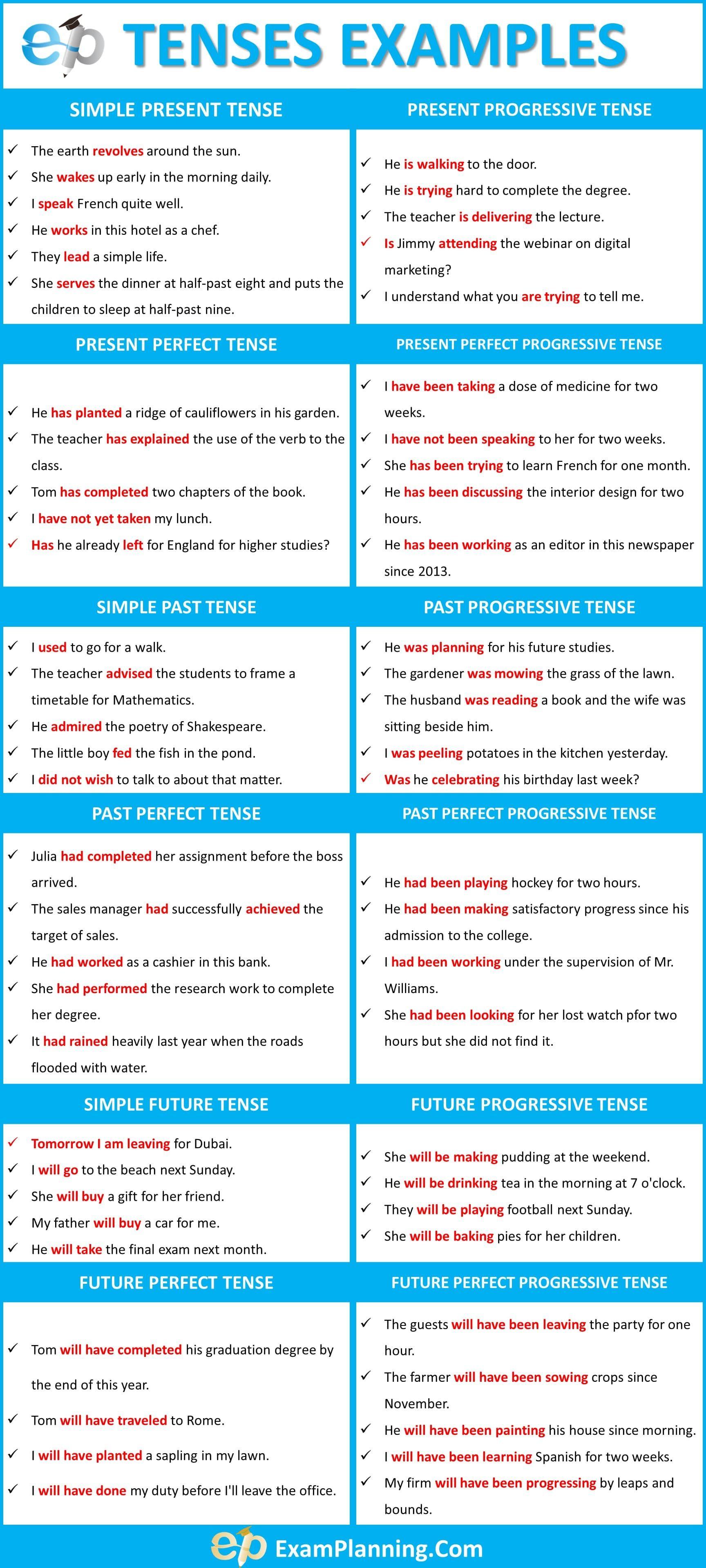 Tenses Examples 58 Sentences Of All Tenses