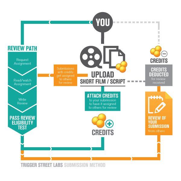 diagram graphic design