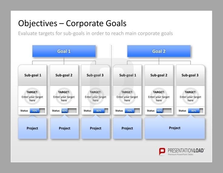 Marketing Plan PowerPoint Templates This Slide lets you present - project plan