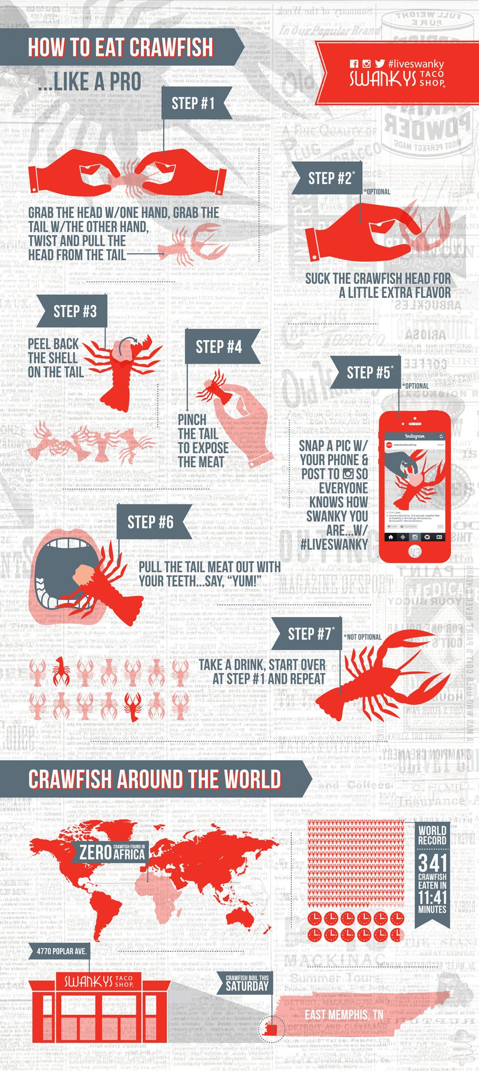How To Eat Crawfish (like A Pro)graphic For Swanky's Taco Shop In  Memphis