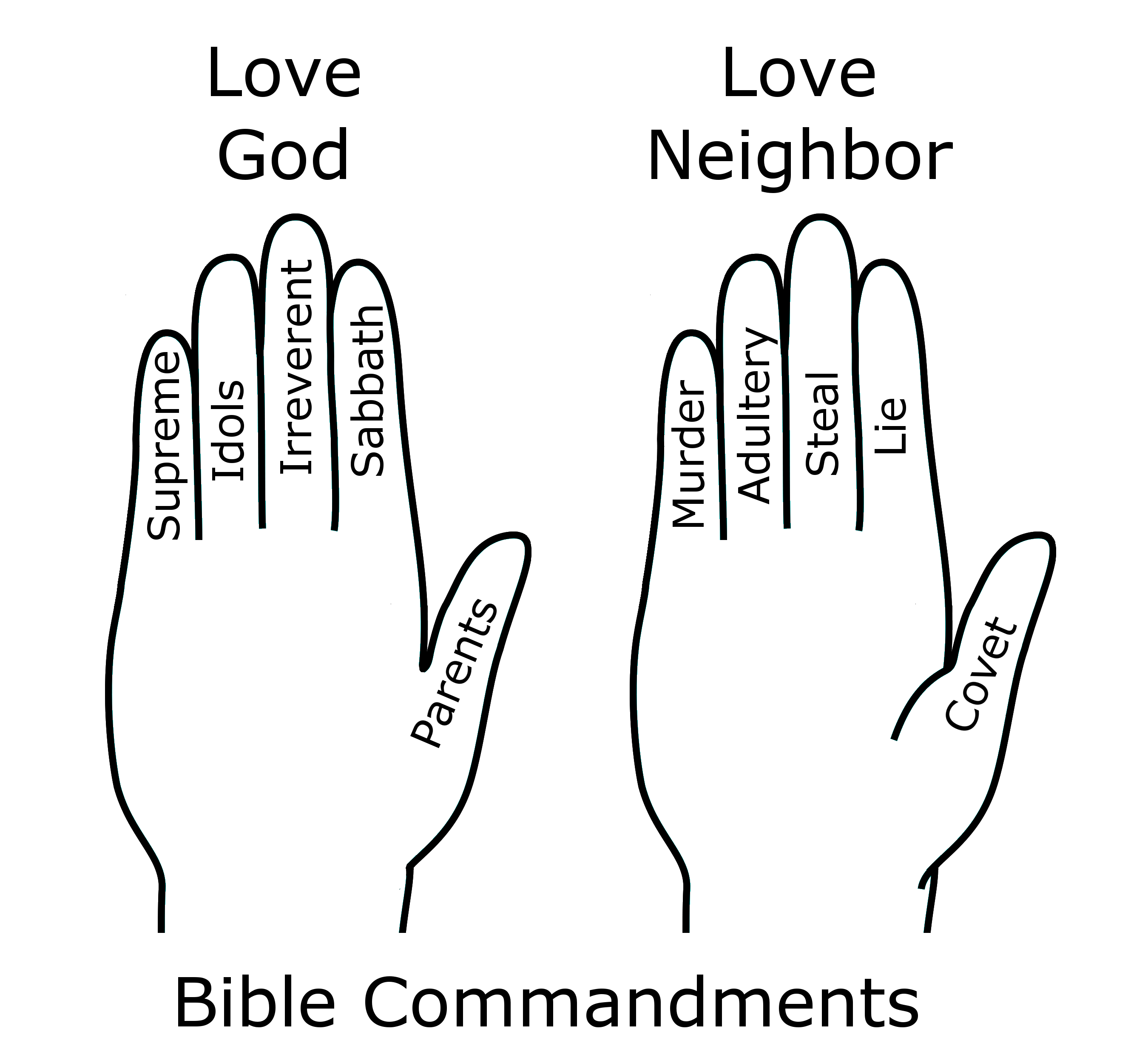 Printable 10 Commandments Coloring Page | Description Bible ...