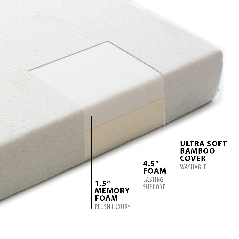 Milliard 6Inch Memory Foam Trifold Mattress