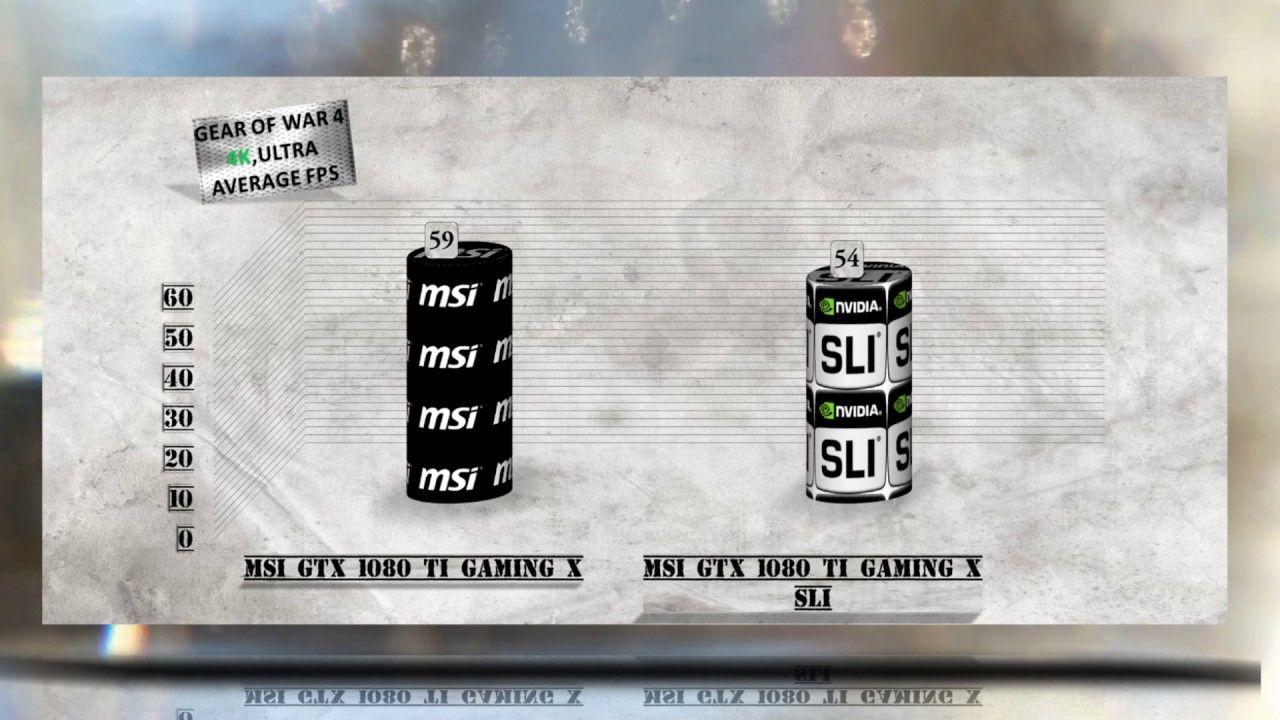 MSI 1080 Ti GAMING X SLI BENCHMARKS / Games Scaling TESTS