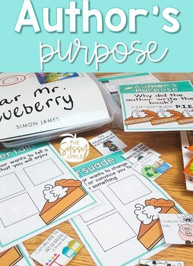 Authors Purpose Lesson Plan Anchor Charts Graphic Organizers
