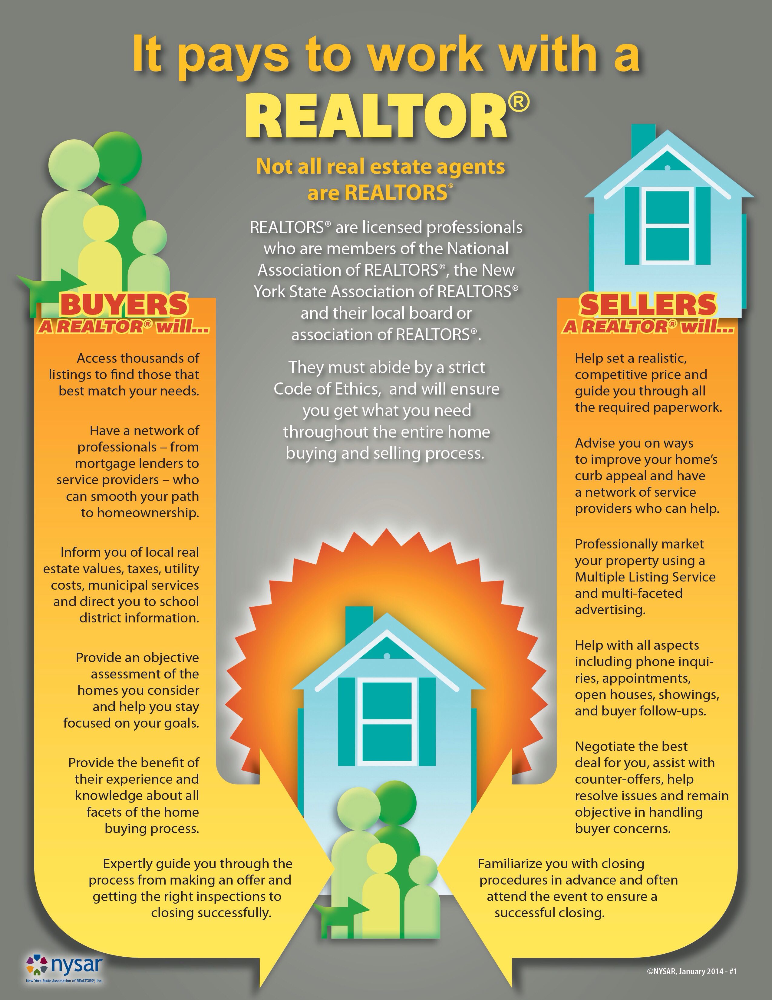 how to sell your house with a realtor