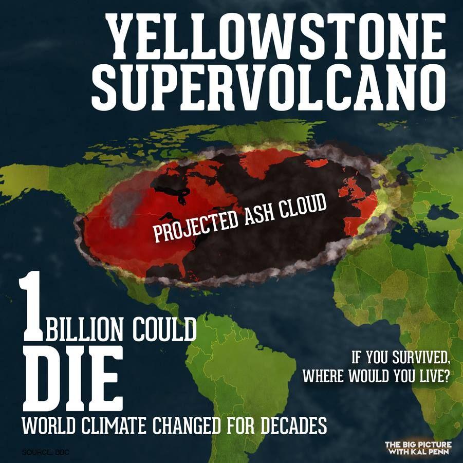 Yellowstone Super Volcano Yellowstone Super Volcano