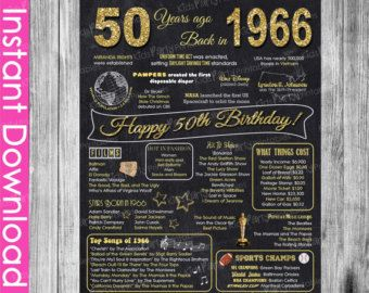 50th Birthday Gift For Women By Kidspartyprintables