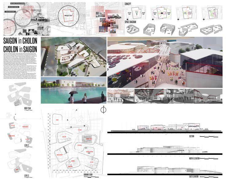 Recursos e información para interioristas y arquitectos