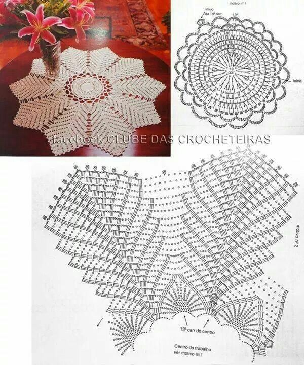 Free Diagram Crochet Pinterest Diagram Crochet And Free